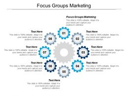 Focus Groups Marketing Ppt Powerpoint Presentation File Portfolio Cpb