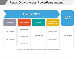 Focus Growth Areas Powerpoint Images