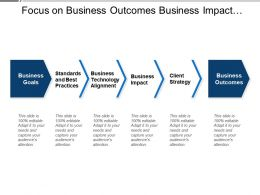 Focus On Business Outcomes Business Impact And Client Strategy