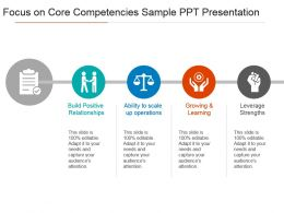 Focus On Core Competencies Sample Ppt Presentation