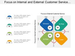 Focus On Internal And External Customer Service Matrix