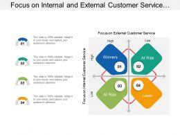 Focus On Internal And External Customer Service Matrix
