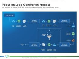 Focus On Lead Generation Process Implementing Partner Enablement Company Better Sales Ppt Icon