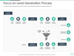 Focus On Lead Generation Process Reseller Enablement Strategy Ppt Mockup
