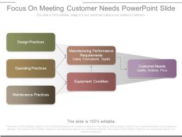 Focus On Meeting Customer Needs Powerpoint Slide