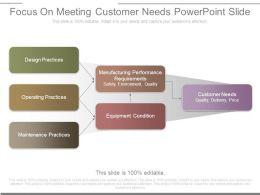Focus On Meeting Customer Needs Powerpoint Slide