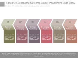 Focus On Successful Outcome Layout Powerpoint Slide Show