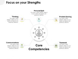 Focus On Your Strengths Communications Ppt Powerpoint Outline Deck