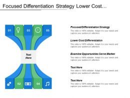 focused_differentiation_strategy_lower_cost_differentiation_increase_frequency_purchases_Slide01