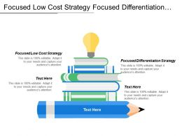 Focused Low Cost Strategy Focused Differentiation Strategy Financial Variables