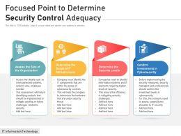 Focused Point To Determine Security Control Adequacy