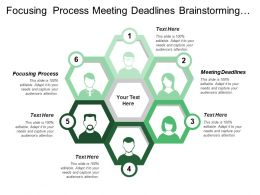 Focusing Process Meeting Deadlines Brainstorming Branching Questions