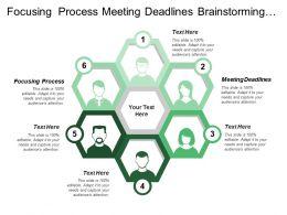 Focusing Process Meeting Deadlines Brainstorming Branching Questions