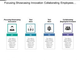 Focusing Showcasing Innovation Collaborating Employees Investors Voice Customer