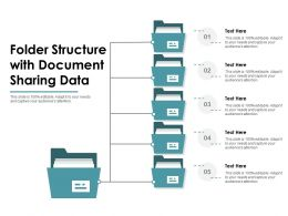 Folder Structure With Document Sharing Data