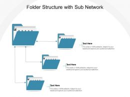 Folder Structure With Sub Network