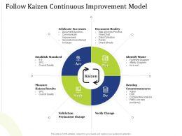 Follow Kaizen Continuous Improvement Model Doe Ppt Icons
