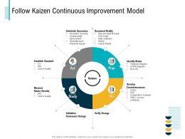 Follow Kaizen Continuous Improvement Model Doe Ppt Powerpoint Presentation File Show