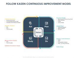 Follow Kaizen Continuous Improvement Model Ppt Powerpoint Presentation Inspiration