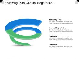 Following Plan Contact Negotiation Comprehensive Documentation Data Mart