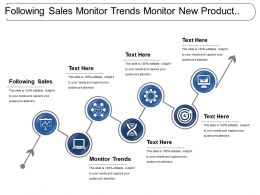 Following Sales Monitor Trends Monitor New Product Pricing Decision