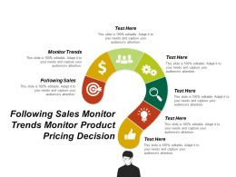 Following Sales Monitor Trends Monitor Product Pricing Decision