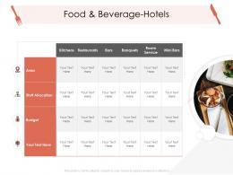 Food And Beverage Hotels Hotel Management Industry Ppt Portrait