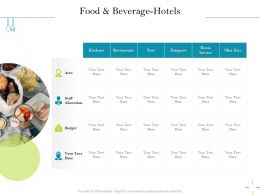 Food And Beverage Hotels Kitchens Ppt Powerpoint Presentation Icon Design Ideas