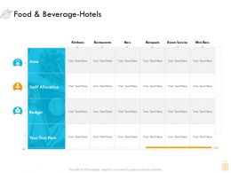 Food And Beverage Hotels Ppt Powerpoint Presentation Outline Example