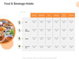 Food And Beverage Hotels Strategy For Hospitality Management Ppt Icon Ideas
