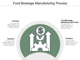 Food Beverage Manufacturing Process Ppt Powerpoint Presentation Icon Master Slide Cpb