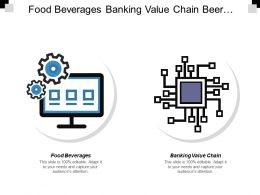 Food Beverages Banking Value Chain Beer Business Campaign Spending Cpb