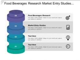 Food Beverages Research Market Entry Studies Competitor Profiles