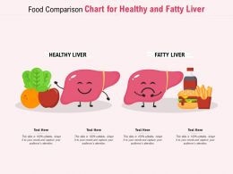 Food Comparison Chart For Healthy And Fatty Liver