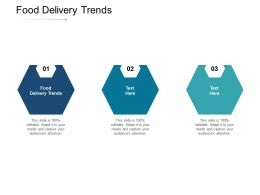 Food Delivery Trends Ppt Powerpoint Presentation Portfolio Summary Cpb