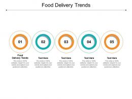 Food Delivery Trends Ppt Powerpoint Presentation Summary Tips Cpb