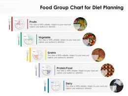Food Group Chart For Diet Planning