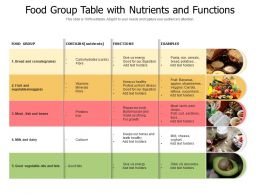 Food Group Table With Nutrients And Functions