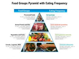 Food Groups Pyramid With Eating Frequency