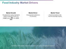 Food Industry Market Drivers Global Ppt Powerpoint Presentation Inspiration Graphics