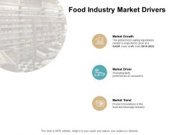 Food Industry Market Drivers Growth D122 Ppt Powerpoint Presentation Icon Designs