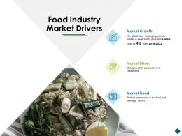 Food Industry Market Drivers Growth Industry Ppt Powerpoint Presentation Professional