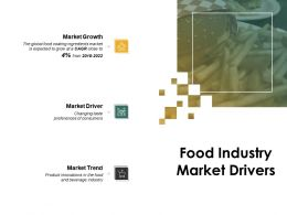 Food Industry Market Drivers Market Ppt Powerpoint Presentation Portfolio Layout