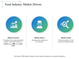 Food Industry Market Drivers Trend Ppt Powerpoint Presentation Deck