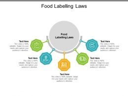 Food Labelling Laws Ppt Powerpoint Presentation Slides Clipart Images Cpb