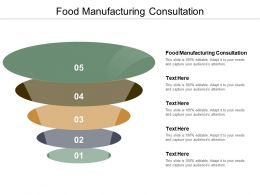 Food Manufacturing Consultation Ppt Powerpoint Presentation Icon Mockup Cpb