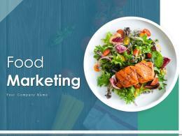 Food Marketing Strategies Business Organizing Professionals Information