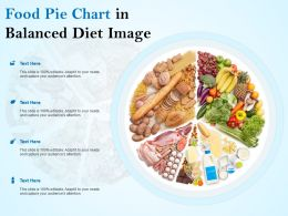Food Pie Chart In Balanced Diet Image