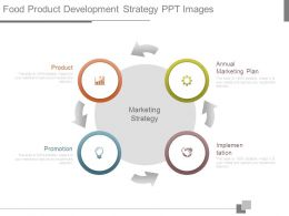 Food Product Development Strategy Ppt Images