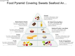 Food Pyramid Covering Sweets Seafood And Vegetables